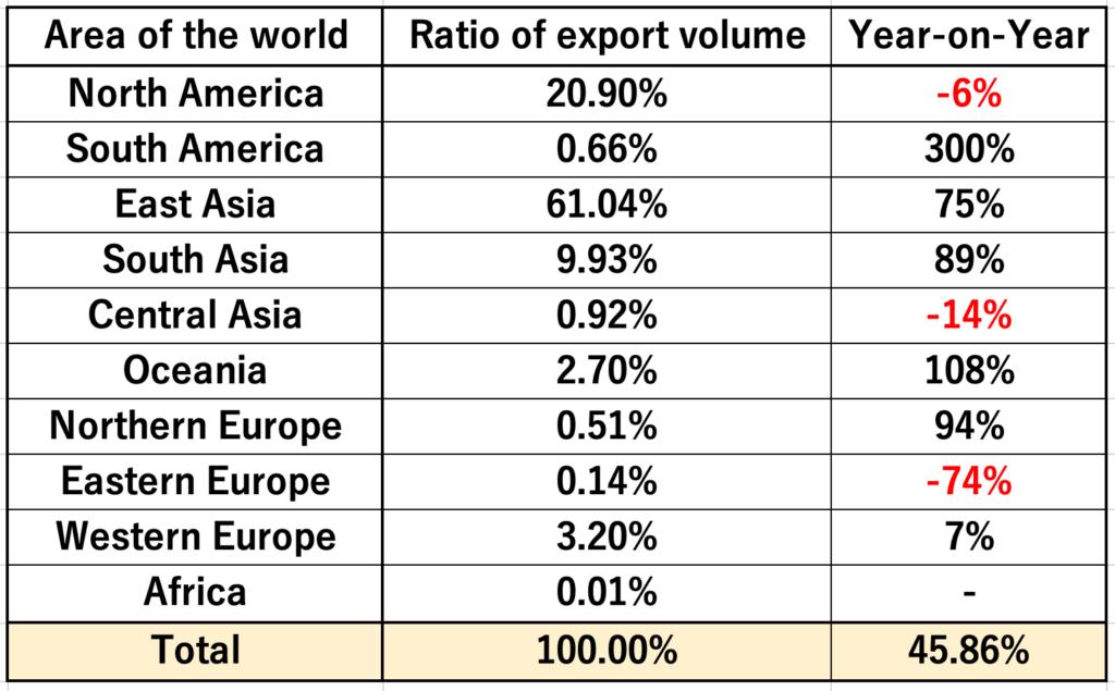 Sake market stats May 2021 5