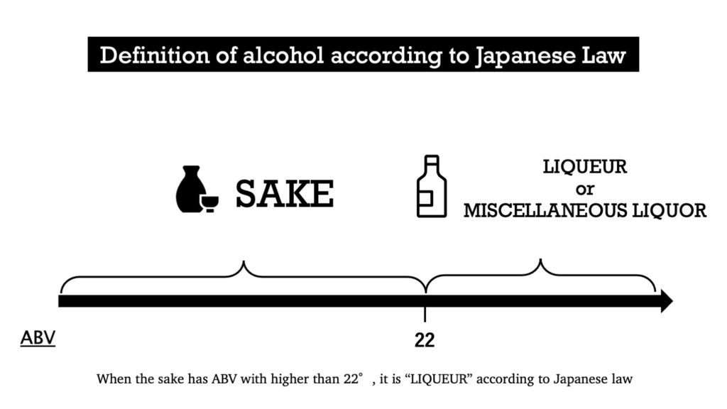 Sake liqueur difference